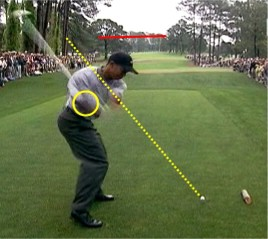Tiger Woods analysis at Masters - Swing PlaneAngle