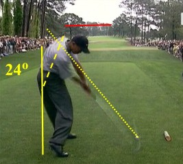 Tiger Woods analysis at Masters - Spine Angle