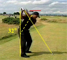 Tiger Woods analysis at British Open - Spine Angle