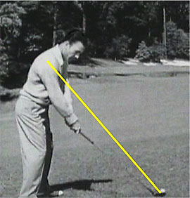 Golf swing analysis Ben Hogan