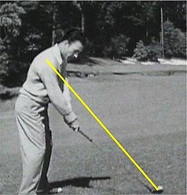 Golf swing analysis Ben Hogan