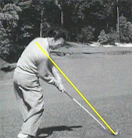 Golf swing analysis Ben Hogan golf grip