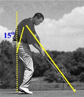 Tiger Woods ballistic golf swing