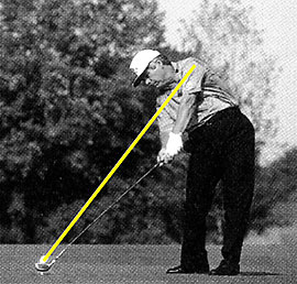 Golf swing analysis Lee Trevino golf grip