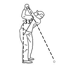 Golf swing #3