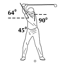 online golf instruction