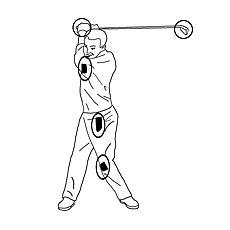 Golf swing analysis: Videotaping yourself.