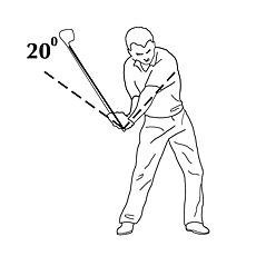 Golf swing speed - fast.